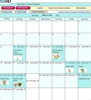 Ovulation Calendars Understanding Your Cycle With The Help Of A Free Ovulation