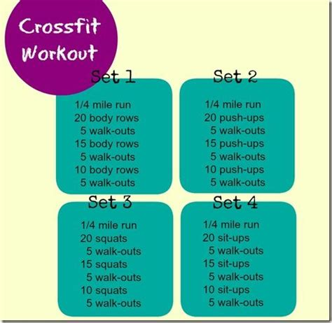 at home no equipment crossfit workout fitness