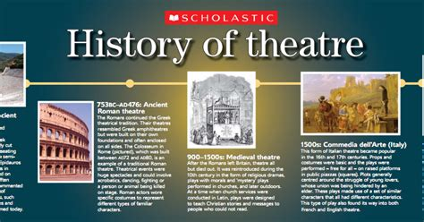 of magdala an historical and drama in five acts classic reprint books elements of classical theatre scholastic s theatre timeline