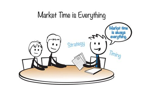 average time to sell a house the average time to sell a house the importance of market time