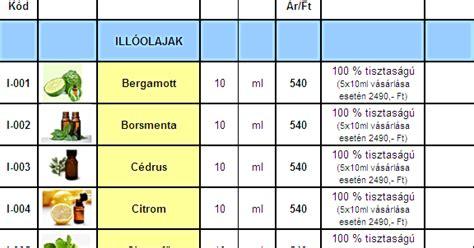 Bolt 20kg 2kg szappank 201 sz 205 t 201 s b絨b 193 jos alapanyagok bolt