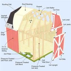 Barn Loft Plans Gambrel Shed Plans With Loft Images