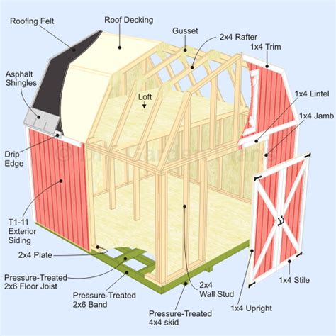 Barn Shed Plans by Gambrel Barn Shed Plans With Loft