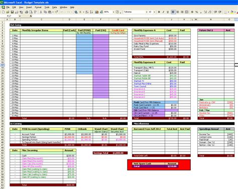 credit card budget template excel you need a budget turtle investor more than just