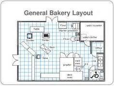 small bakery floor plan bakery layouts and designs bakery floor plans 171 home