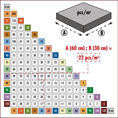 calcolo piastrelle 187 calcolo distanziatori per piastrelle