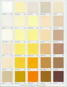 paint color envision coating interior paint colors