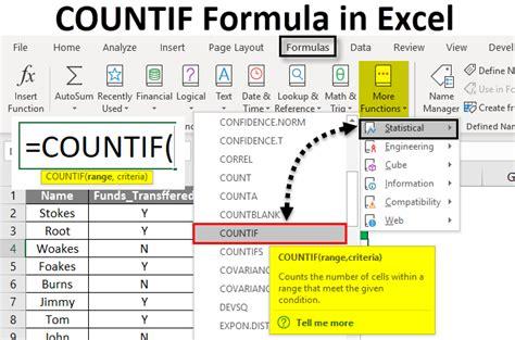 countif formula  excel  countif formula  examples