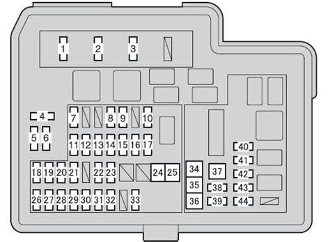toyota auris hybrid fuse box location wiring diagrams