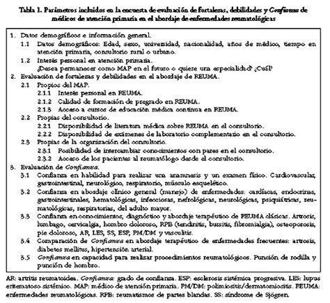 libro castillos y fortalezas de autoevaluaci 243 n de fortalezas debilidades y confianza de los m 233 dicos de atenci 243 n primaria en el