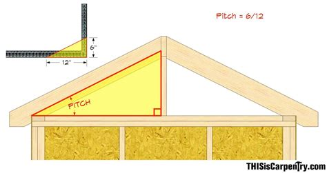Roof Construction Calculator Roofing Calculator Resolution 362x545 Px Size Unknown