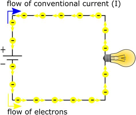 50 ma of current flow through a 10 kω resistor how much power is dissipated conventional current flow dummies