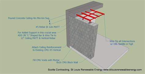 build a safe room tornado safe room design scotts contracting st louis division