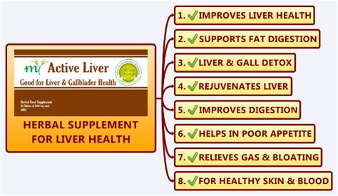 Ayurvedic Herbs For Liver Detox by Ayurvedic Herbal Supplement For Liver Detox Gall Bladder