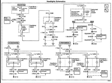 2001 chevy 2500hd headlight wiring schematic fixya