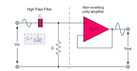 high pass filter non inverting active high pass filter circuit diagram and operation electronics post