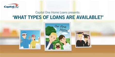 capital one house loan understanding the cost of buying a house capitalonehome capitalone