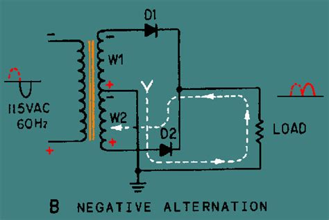 diode rectifier fed boost converter diode rectifier fed boost converter 28 images boost inductor current pspice simulation 28