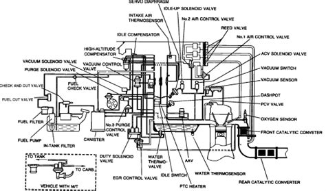 1987 nissan vacuum line diagram wiring diagrams