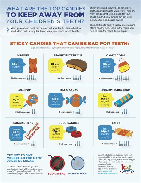 some interesting facts you can consider while buying what kind of halloween candy should you buy 1dental com