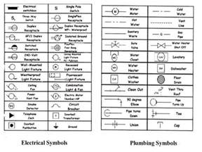 What Does Sconce Mean Architectural Electrical Plan Symbols Standard Electrical
