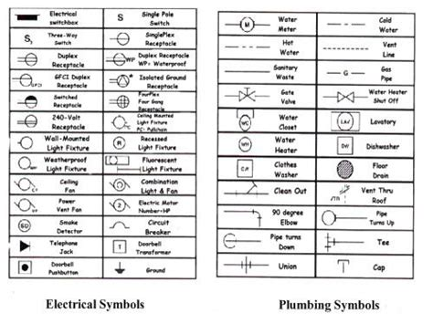 Floor Plan With Electrical Symbols | architectural electrical plan symbols standard electrical