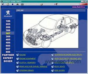 Peugeot 206 Workshop Manual Peugeot 206 Wiring Diagram Owners Manual Peugeot Wiring