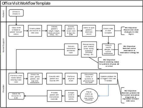 20 Workflow Diagram Templates Sle Exle Format Download Free Premium Templates Workflow Process Template