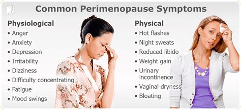 pictures signs of perimenopause perimenopause symptoms 34 menopause symptoms com