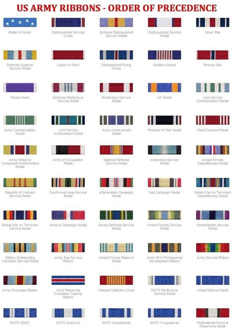 Ribbon Rack Builder by Usmc Ribbon Rack Builder Thousands Of The Most Beautiful