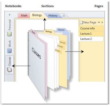divide web page into sections onenote capture organize and search notes from any