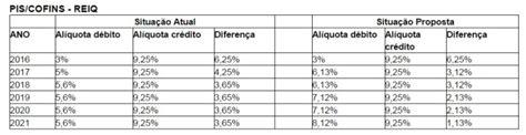 tabela irrf 2016 tabela 2016 fipe irpf pis governo publica projeto que corrige em 5 a tabela do