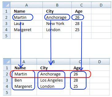 True Search Record Removal Compare Two Tables Remove Common Rows
