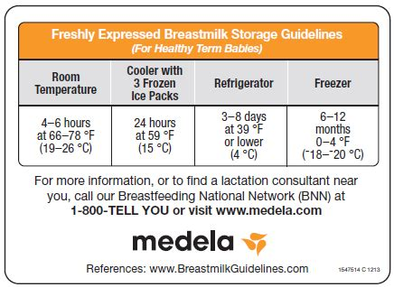 how can breast milk stay out at room temperature frequently asked questions medela