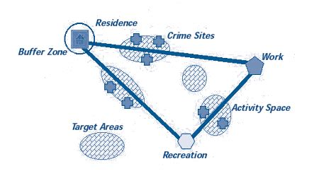crime pattern theory criminology predictive policing een overzicht social media dna