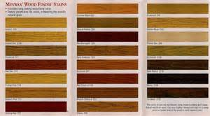 White Home Interior Design Wood Floor Stain Colors Robobrien Me