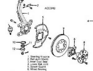 1994 honda accord rotor replacement brakes problem 1994