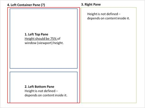 css layout nesting css how do i set the height of a div nested inside a