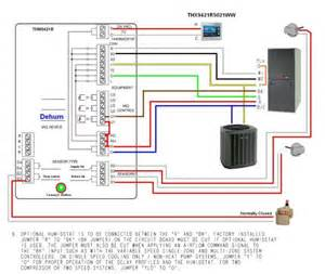 trane furnace filter location trane get free image about wiring diagram