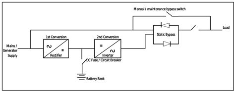 ups electrical diagram repair wiring scheme