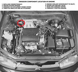 Toyota Camry Engine Light On Solved 1996 Toyota Camry Check Engine Light On Stalls