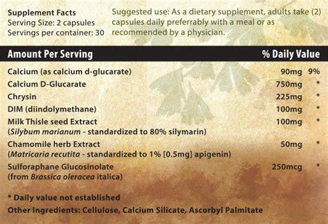Forest Foods Estrogyn Detox by Estrogen Detox Capsules Suggested Dosage Jpg
