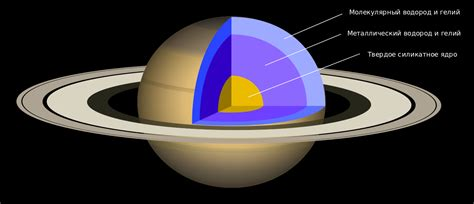 saturn info for file interior of saturn svg wikimedia commons