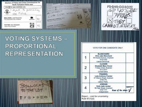 Electoral Systems Essay Modern Studies by Voting Systems Proportional Representation
