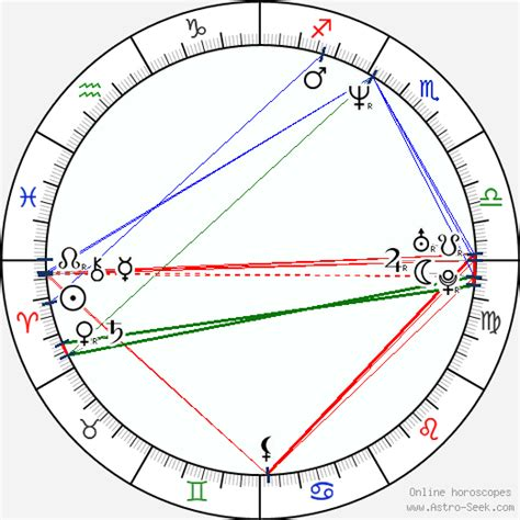 nabil ayouch biographie nabil ayouch astro birth chart horoscope date of birth