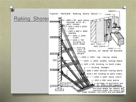 raking shores diagram temporary works