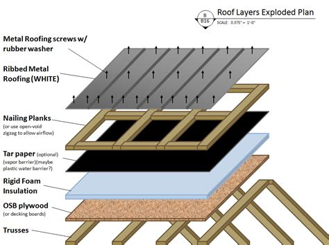 lookout rafters flat roof roof layers exploded view hurricane ties to attach to lb