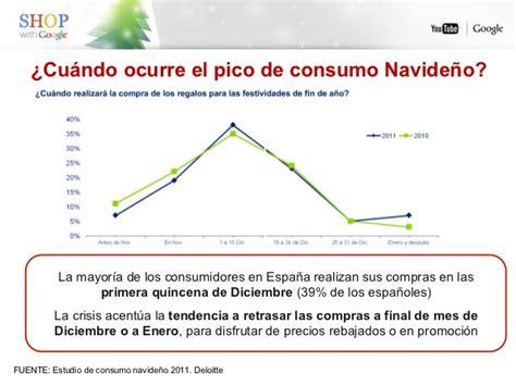 pitch pattern en español consumo navide 241 o en espa 241 a 2012 estudio de google