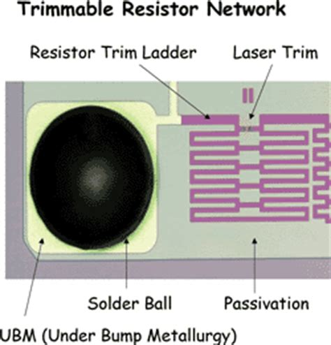 thin resistor laser trimming thin precision resistors save space improve circuit function electronic products