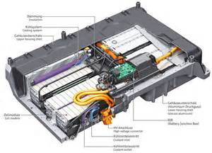 Battery Electric Vehicles Pdf Details On Audi S Battery Technology